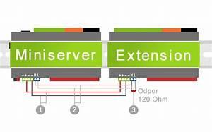 Loxone Miniserver Go : kabel miniserver extensions loxone esko ~ Lizthompson.info Haus und Dekorationen