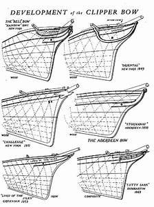 166 B U00e4sta Bilderna Om Ship Schematics  Cutaways