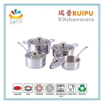 inox kitchen accessories 2015 new kitchen accessories stainless steel cooking pot 1868