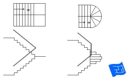 floor plans design your staircase design