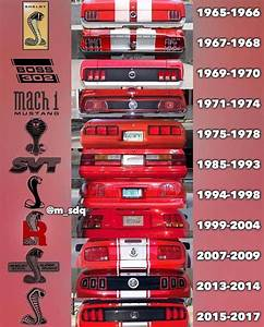Name every Mustang year you have owned. What year is the best ...