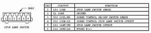 Grand Cherokee Zj Trailer Brake Controller