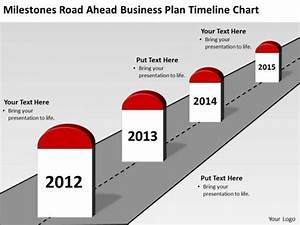 milestones road ahead business plan timeline chart With milestone chart templates powerpoint