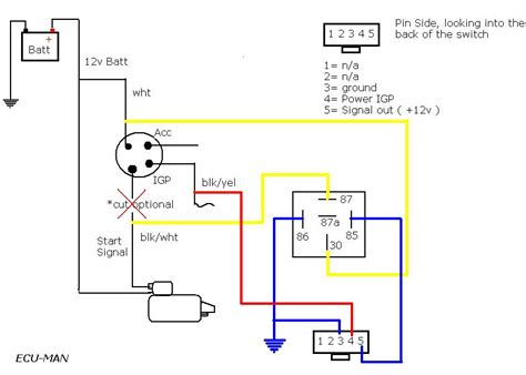 S2000 Starter Diagram by Honda Gx160 Wiring Starter Wiring Diagram Cable Management