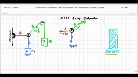 Ege Statics Equlibrium Particle Free