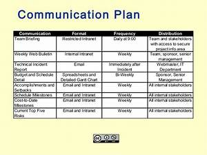 project communication plan template business With communication plan template for project management