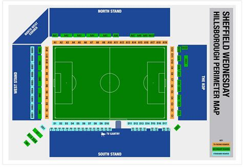 Sheffield Wednesday F.C. (Football Club) of the Barclay's ...