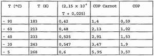 Calcul Puissance Clim : calculer consommation electrique consommation d 39 un ~ Premium-room.com Idées de Décoration