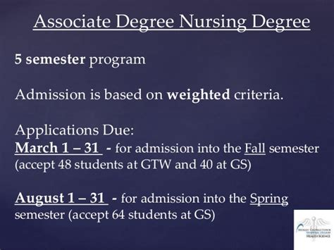 Associate Degree Nursing Steps Session. Microsoft Word Newsletter Free Ticket System. Best Online Colleges In California. Cosmetic Dentist Jacksonville. Sectional Overhead Doors Keller Online Safety. Custom Printed Booklets Shepard Smith Divorce. Lap Band Success Stories Jeff Gordon Baseball. Mechanical Engineering Training Courses. Business Administration Certificate