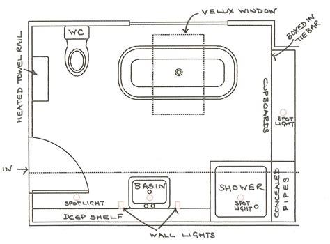 types  bathroom layout bathroom ideas koonlo