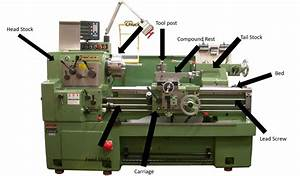 Lathe Machine - All Parts and Functions with Diagrams and Uses