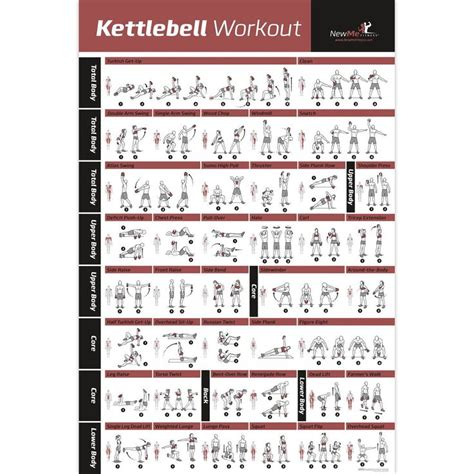 kettlebell workout exercise poster laminated home gym weight lifting routine hiit workout
