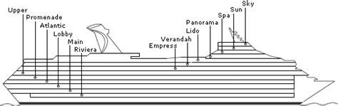 carnival triumph empress deck plan carnival triumph deck plans