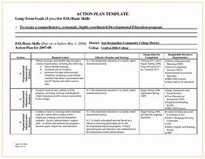 Business action plan template sample 4964616 sample mughals for Business source label templates