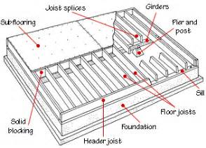 how to frame a floor foundation settlement pier beam and joist repairs in