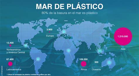 mar de plasticos cuanto plastico hay en el mar  los