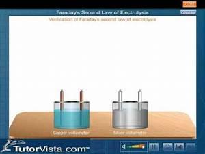 Faraday U0026 39 S Second Law Of Electrolysis