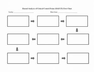 template flow charts template for word With flow charts templates for word