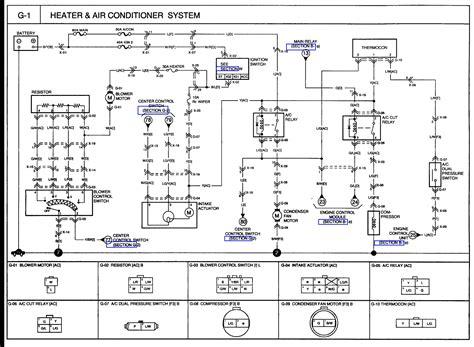 kia sorento ac wiring diagram somurichcom