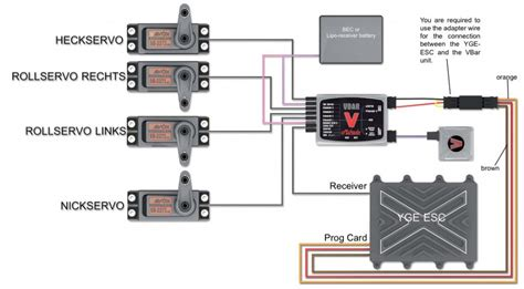 Nitro Servo Wiring by Vbar Neo Yge 160 Connection Helifreak