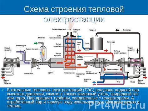 Как сжижают газ
