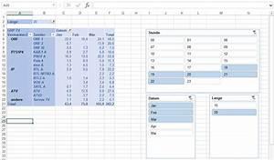 überstunden Berechnen Excel : tutorial pivot tabellen datenschnitte brandstetter og ~ Themetempest.com Abrechnung