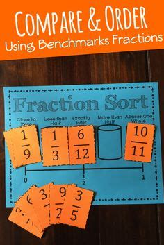 1000+ Images About Fraction Teaching Ideas And Tips On Pinterest  Fractions, Dividing Fractions