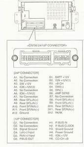 Wiring Diagram For 1998 Chevy Silverado
