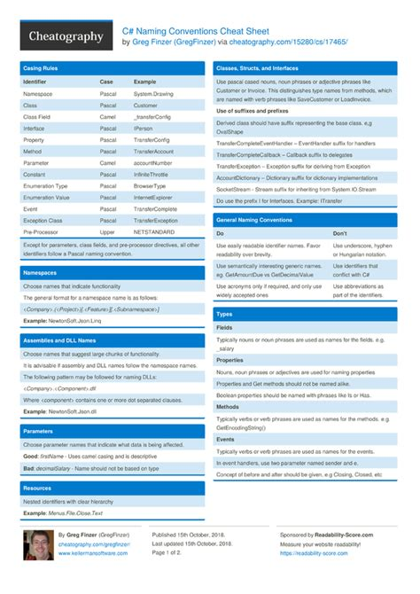 naming conventions cheat sheet  gregfinzer