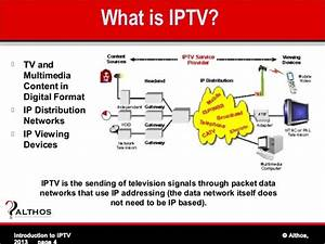 Introduction To Iptv