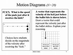 Motion Diagrams  N 28
