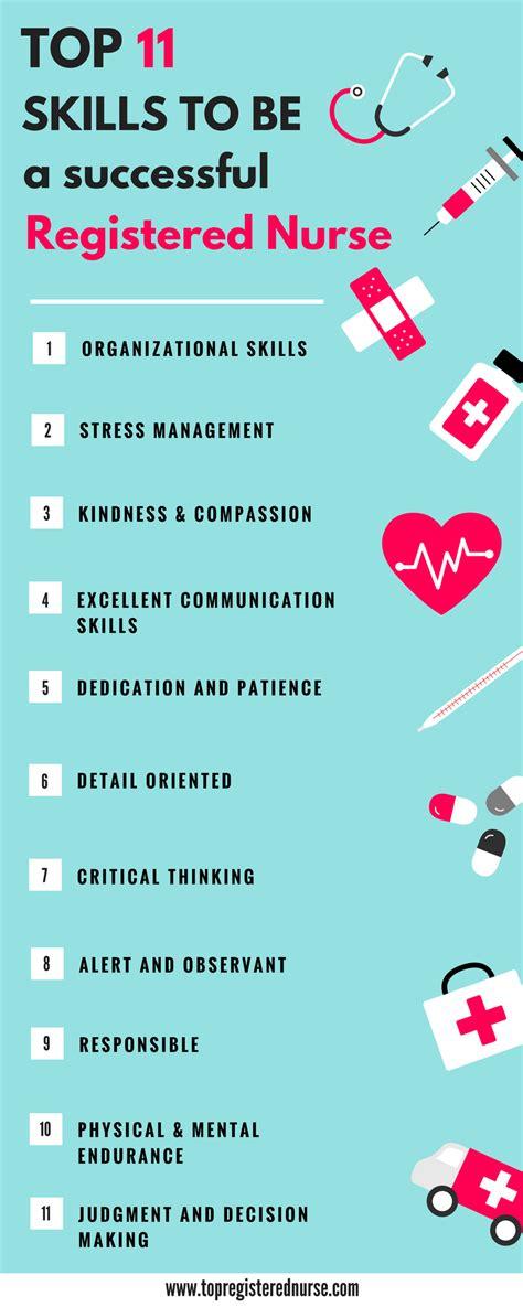 Nursing Skills For Resume by Nursing Skills Resume Project Management Resume Exles