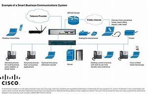 Compuzerveplus IT Support Services - Connectivity ...
