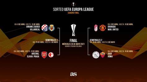 © marzo 2021 unidad editorial información deportiva, s.l.u. Uefa Europa League 2021 : Europa League Final 2021 Tickets Tickets Uefa El Final Gdansk Poland ...