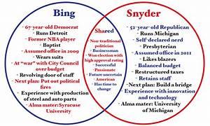 Venn Diagram Time  Detroit Mayor Dave Bing Vs  Michigan