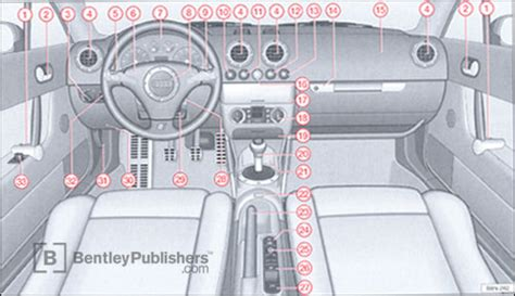car repair manuals online pdf 2003 audi tt auto manual excerpt audi owner s manual tt roadster 2001 bentley publishers repair manuals and