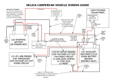 Our Delica Campervan Electrical Setup Comfortably Lost