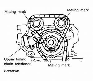 What Is The Correct Timing Alignment Of The Nissan 2 4l Petrol Engine In The 1 Ton Cab