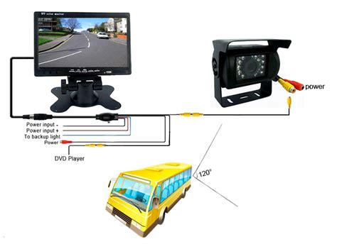 Tft Lcd Car Rearview Monitor With Color Display The