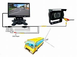 7 U0026quot  Tft Lcd Av Color Wide Screen Car Suv Rv Mpv Rearview