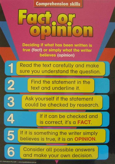 Images About Fact Opinion Reading Comprehension