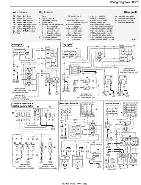 vivaro wiring diagram manual vauxhall opel vivaro diesel 01 11 haynes repair manual