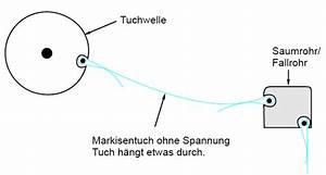 Markisen Seil Wechseln : markisenneubespannung montage ~ A.2002-acura-tl-radio.info Haus und Dekorationen