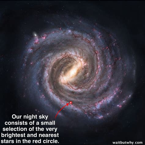 Things You Didn Know About The Universe