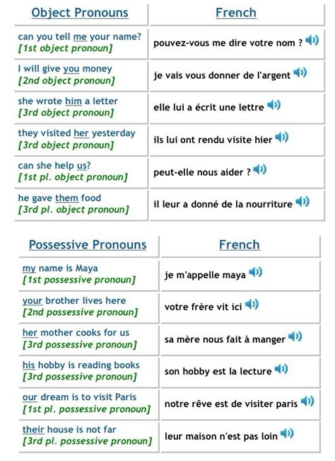 french object  possessive pronouns  learn french