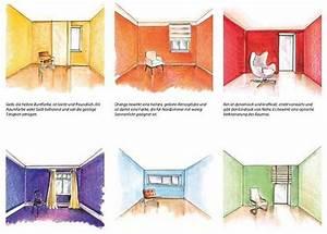 Schlafzimmer Beispiele Farbgestaltung : farbgestaltung innenr ume beispiele schlafzimmer farbgestaltung beispiele farbgestaltung w nde ~ Markanthonyermac.com Haus und Dekorationen
