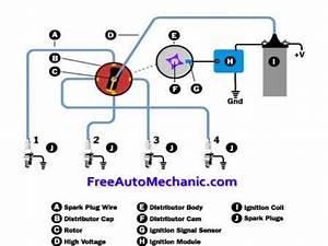 1995 Hyundai Elantra Ignition System Wiring Diagram 05 Sonata Wiring