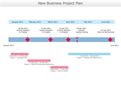 conceptdraw samples business process diagrams