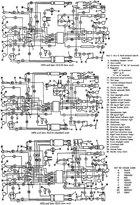 2000 Harley Davidson Sportster Wiring Diagram by Need Wiring Diagram For 1977 Harley Davidson Xlh100 Sportster