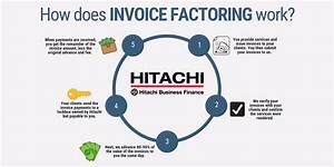Invoice Factoring Diagram Staffing